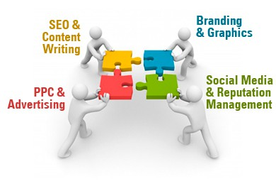 internet-marketing-solutions